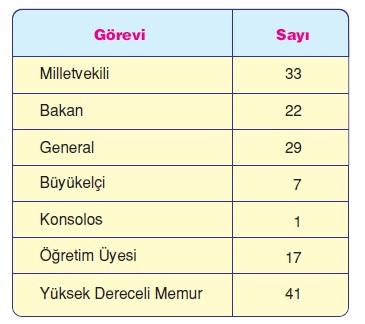 Osmanlı Devleti'nde Ermenilerin Durumu