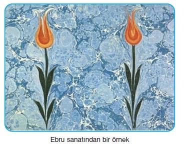 Osmanlı'da Güzel Sanatlar