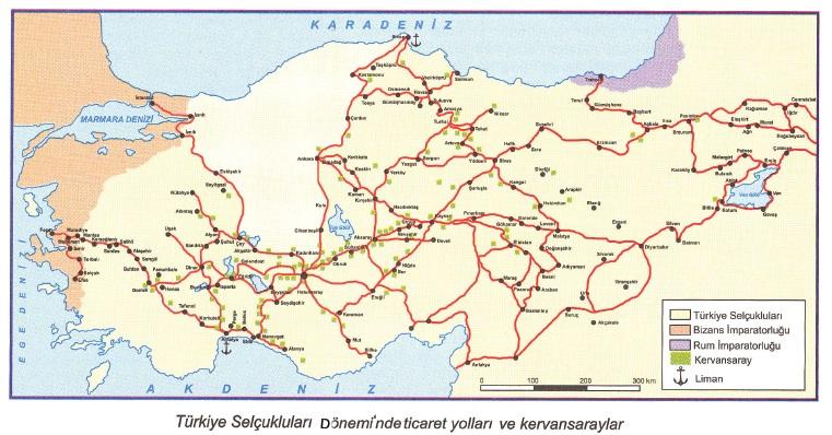 Türklerde Ekonomi